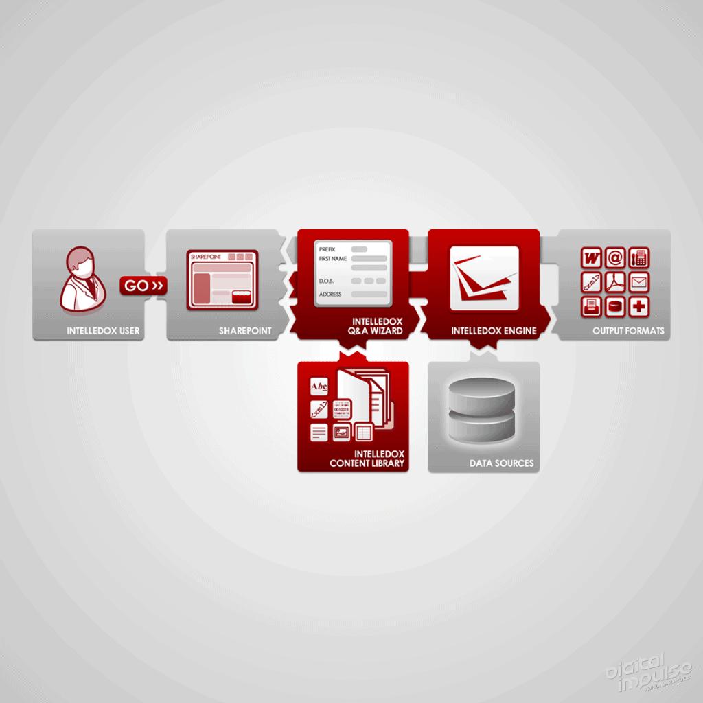 Intelledox Sharepoint 2010 image