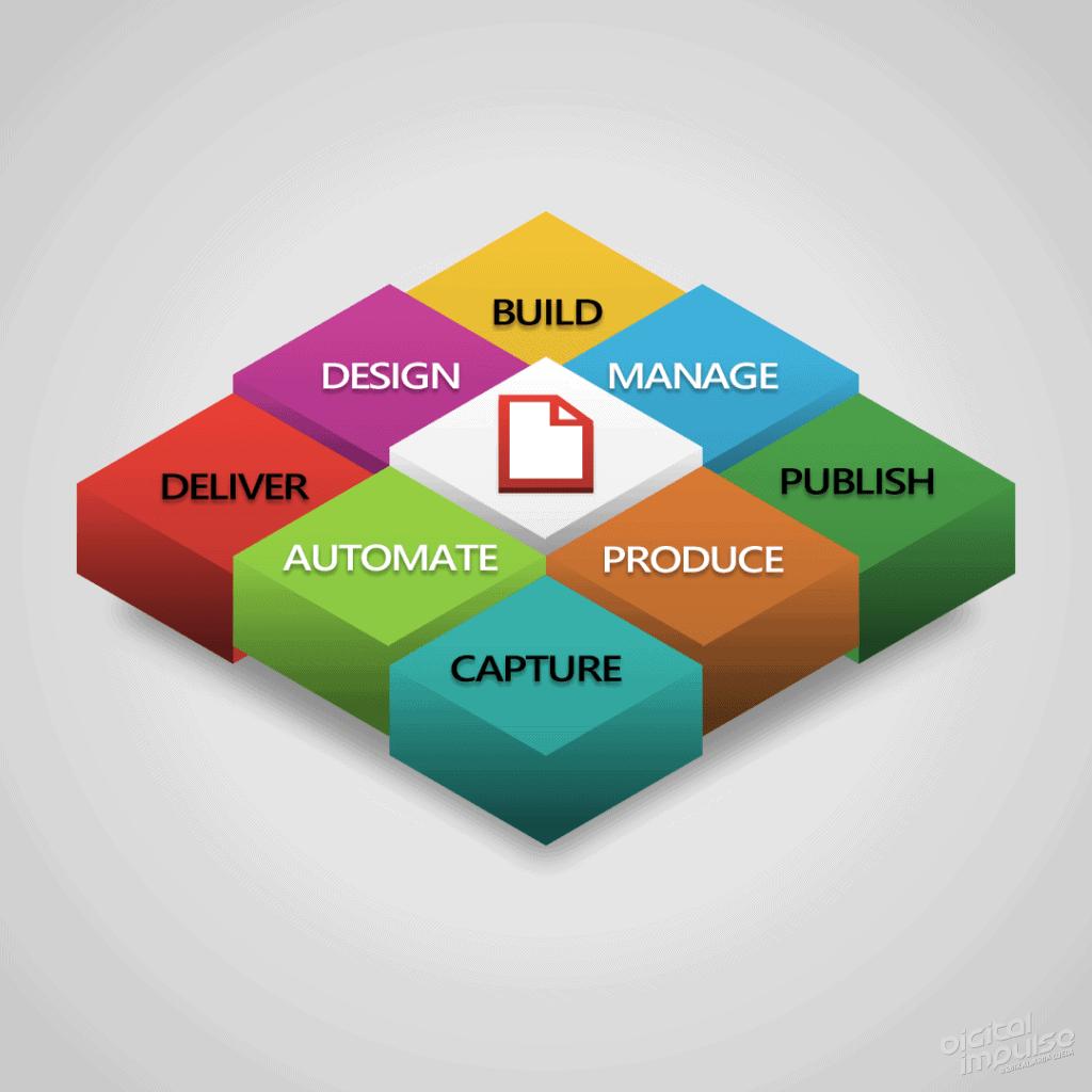 Worfklow Process Methodology 2013 image